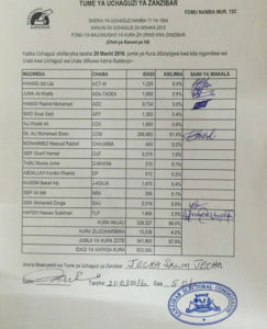 Formal issue of results from the re-run election